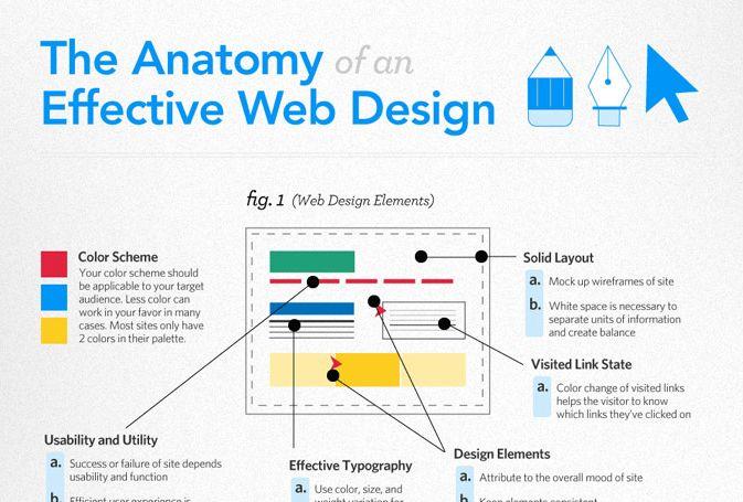 effective web design s1 small