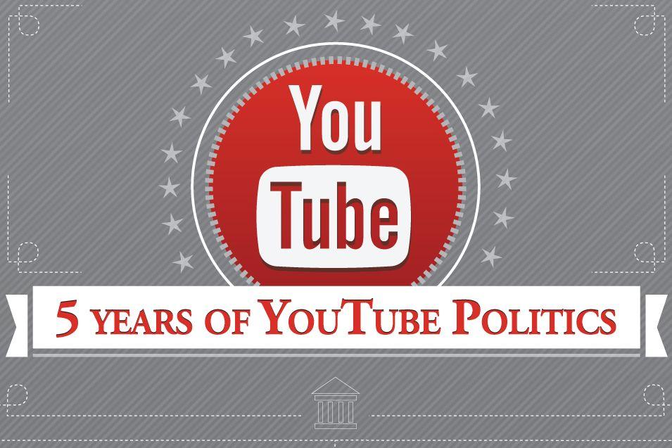 youtubepolitics