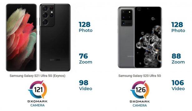 dxomark s21 ultra vs s20 ultra