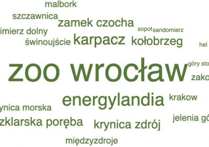Kamperem czy samolotem?  Google zaprezentowało urlopowe i wakacyjne trendy Polaków