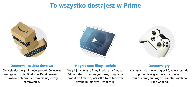 Korzyści z abonamentu Amazon Prime w Polsce - sklep Amazon.pl